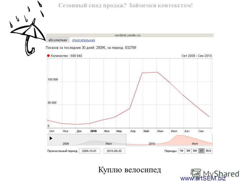 www.artSEM.biz Сезонный спад продаж? Займемся контекстом! Куплю велосипед