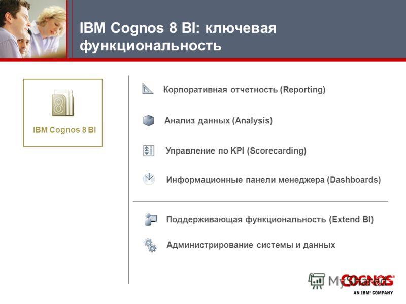 IBM Cognos 8 BI Корпоративная отчетность (Reporting) Анализ данных (Analysis) Управление по KPI (Scorecarding) Информационные панели менеджера (Dashboards) IBM Cognos 8 BI: ключевая функциональность Поддерживающая функциональность (Extend BI) Админис