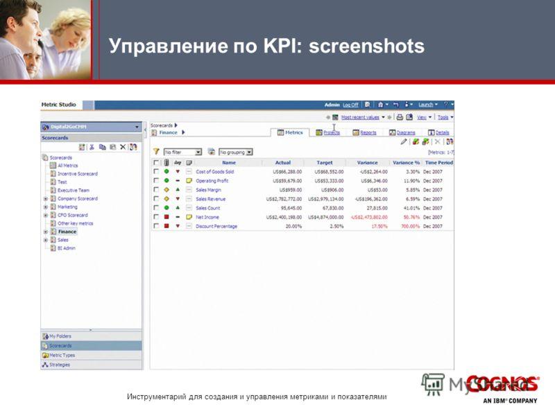 Управление по KPI: screenshots Инструментарий для создания и управления метриками и показателями