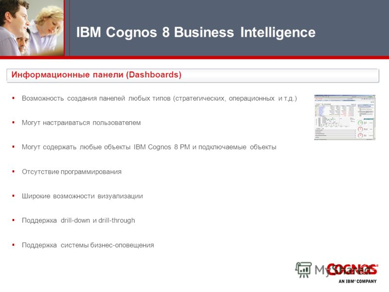IBM Cognos 8 Business Intelligence Информационные панели (Dashboards) Возможность создания панелей любых типов (стратегических, операционных и т.д.) Могут настраиваться пользователем Могут содержать любые объекты IBM Cognos 8 PM и подключаемые объект