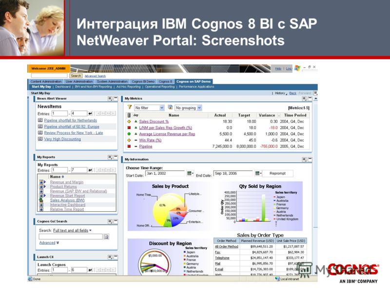 Интеграция IBM Cognos 8 BI с SAP NetWeaver Portal: Screenshots