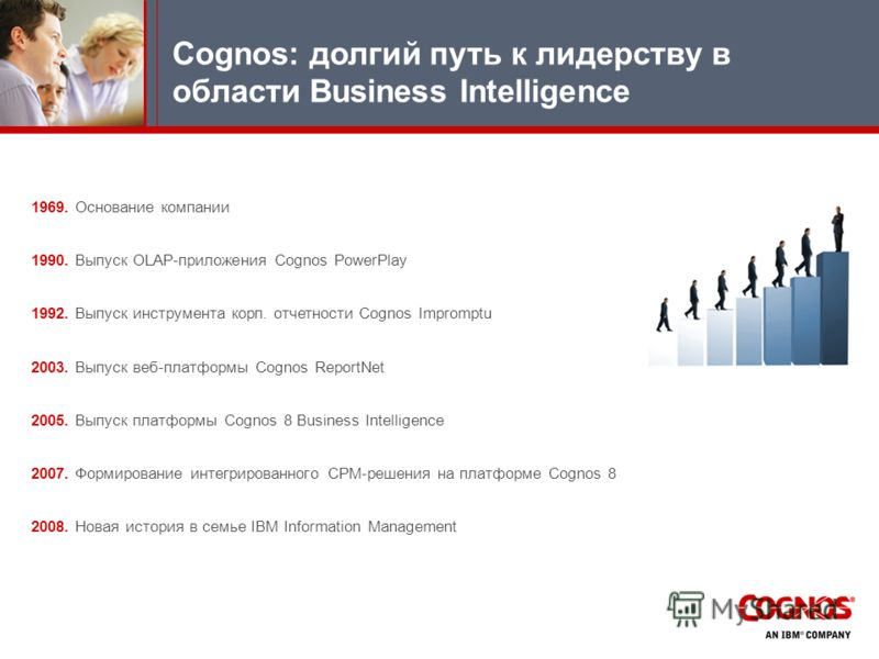1969. Основание компании 1990. Выпуск OLAP-приложения Cognos PowerPlay 1992. Выпуск инструмента корп. отчетности Cognos Impromptu 2003. Выпуск веб-платформы Cognos ReportNet 2005. Выпуск платформы Cognos 8 Business Intelligence 2007. Формирование инт
