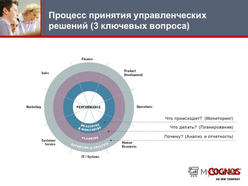 Процесс принятия управленческих решений (3 ключевых вопроса) Что происходит? (Мониторинг) Что делать? (Планирование) Почему? (Анализ и отчетность)