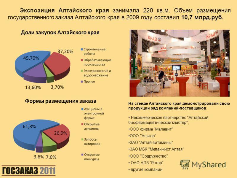 На стенде Алтайского края демонстрировали свою продукции ряд компаний-поставщиков: Некоммерческое партнерство