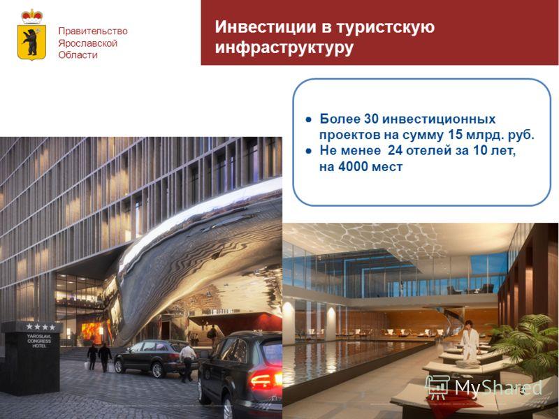 Инвестиции в туристскую инфраструктуру Правительство Ярославской Области Более 30 инвестиционных проектов на сумму 15 млрд. руб. Не менее 24 отелей за 10 лет, на 4000 мест 15