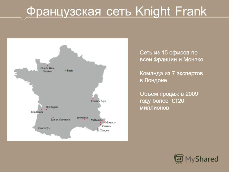 Французская сеть Knight Frank Сеть из 15 офисов по всей Франции и Монако Команда из 7 экспертов в Лондоне Объем продаж в 2009 году более £120 миллионов