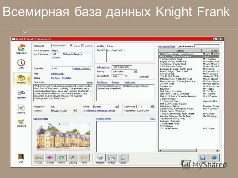 Всемирная база данных Knight Frank