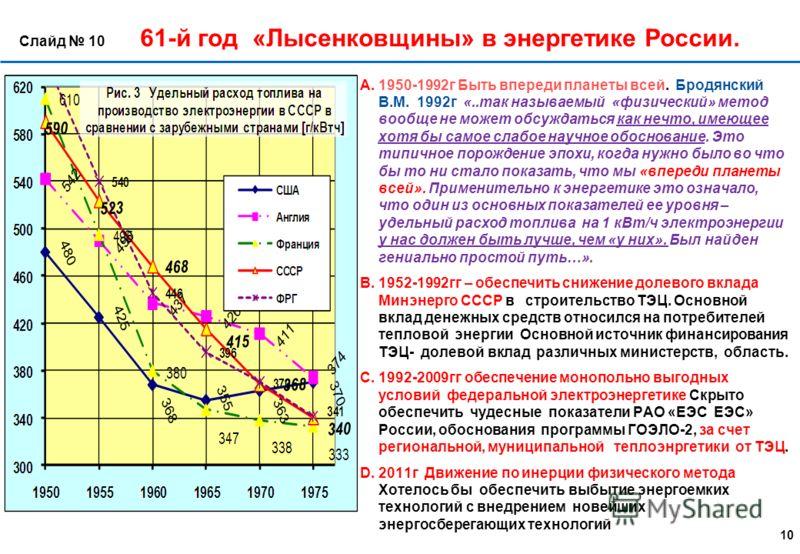 Слайд 11 Немного истории технологического субсидирования ! 9 25 ноября 1924г – первая ТЭЦ в России. Под непосредственным руководством и по проекту инженера Гинтера 3-я Петроградская ГЭС переоборудована в ТЭЦ производящую как тепловую, так и электриче