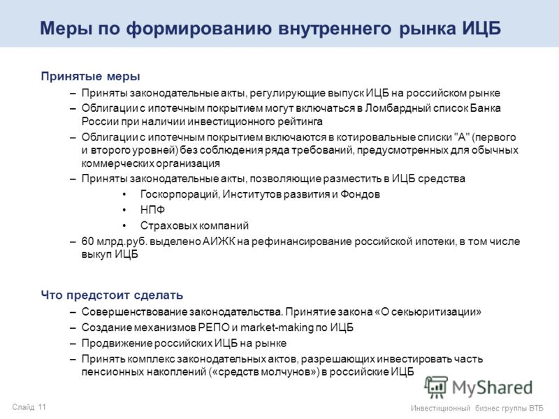 Слайд 11 Инвестиционный бизнес группы ВТБ Меры по формированию внутреннего рынка ИЦБ Принятые меры –Приняты законодательные акты, регулирующие выпуск ИЦБ на российском рынке –Облигации с ипотечным покрытием могут включаться в Ломбардный список Банка