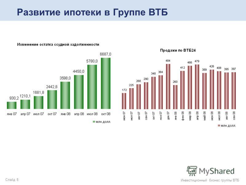 Слайд 8 Инвестиционный бизнес группы ВТБ Развитие ипотеки в Группе ВТБ
