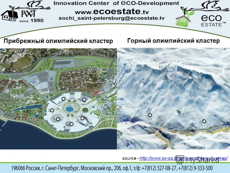 Прибрежный олимпийский кластер Горный олимпийский кластер source - http://www.sc-os.ru/en/press/interactivemap/http://www.sc-os.ru/en/press/interactivemap/
