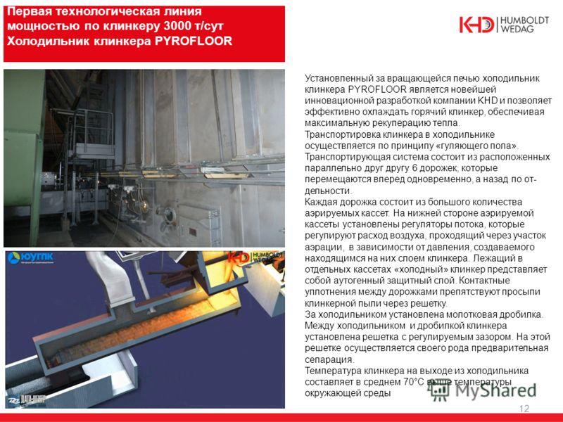 12 Первая технологическая линия мощностью по клинкеру 3000 т/сут Холодильник клинкера PYROFLOOR Установленный за вращающейся печью холодильник клинкера PYROFLOOR является новейшей инновационной разработкой компании KHD и позволяет эффективно охлаждат