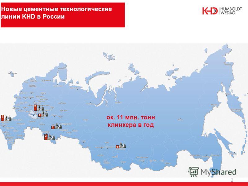 2 2 1 2 1 1 2 ок. 11 млн. тонн клинкера в год Новые цементные технологические линии KHD в России