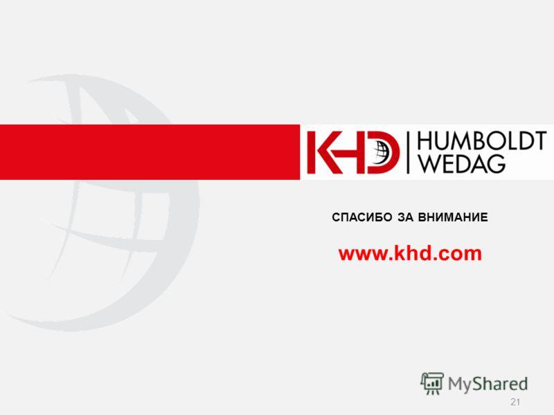 СПАСИБО ЗА ВНИМАНИЕ www.khd.com 21
