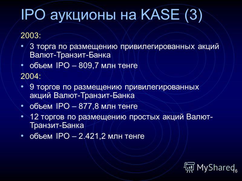 16 IPO аукционы на KASE (3) 2003: 3 торга по размещению привилегированных акций Валют-Транзит-Банка объем IPO – 809,7 млн тенге 2004: 9 торгов по размещению привилегированных акций Валют-Транзит-Банка объем IPO – 877,8 млн тенге 12 торгов по размещен
