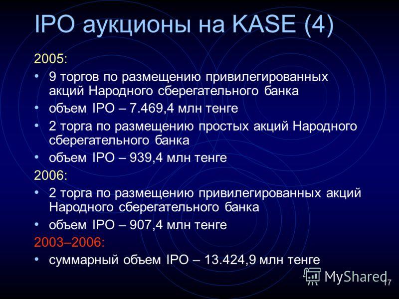 17 IPO аукционы на KASE (4) 2005: 9 торгов по размещению привилегированных акций Народного сберегательного банка объем IPO – 7.469,4 млн тенге 2 торга по размещению простых акций Народного сберегательного банка объем IPO – 939,4 млн тенге 2006: 2 тор