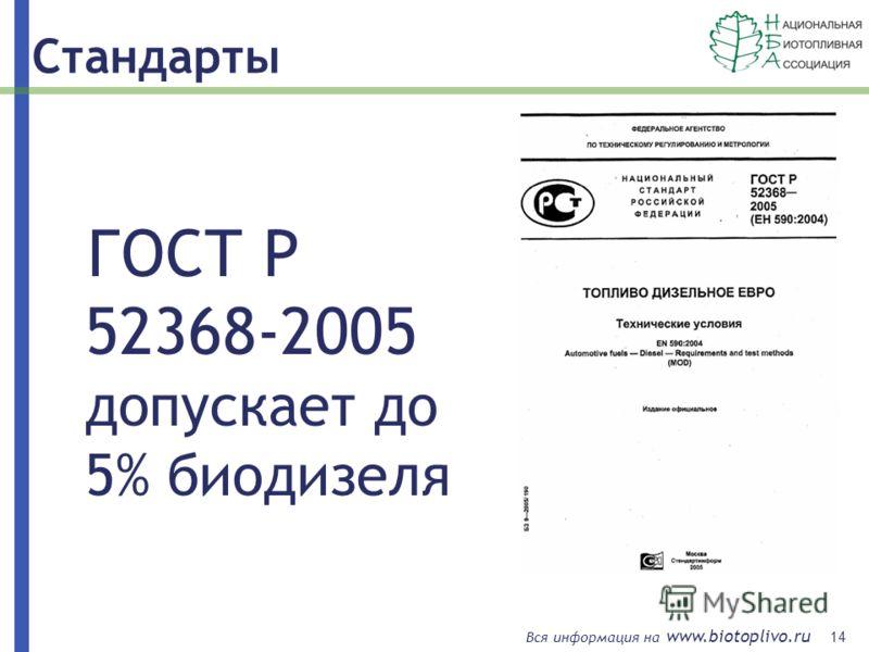 14 Вся информация на www.biotoplivo.ru Стандарты ГОСТ Р 52368-2005 допускает до 5% биодизеля