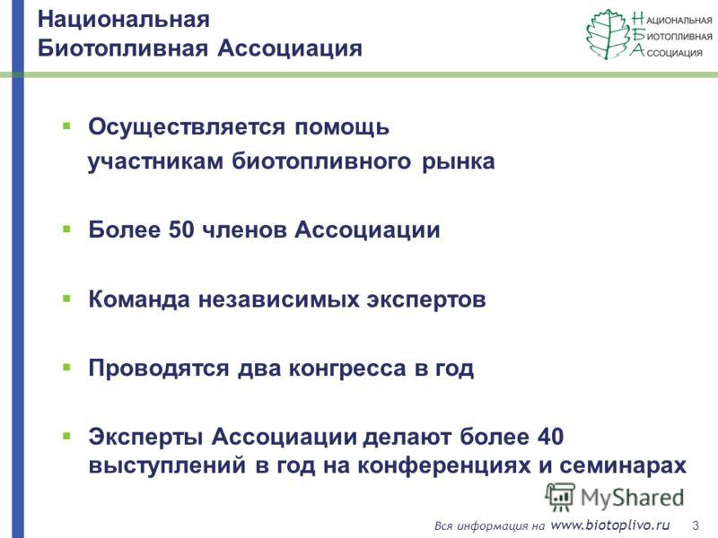3 Вся информация на www.biotoplivo.ru Осуществляется помощь участникам биотопливного рынка Более 50 членов Ассоциации Команда независимых экспертов Проводятся два конгресса в год Эксперты Ассоциации делают более 40 выступлений в год на конференциях и