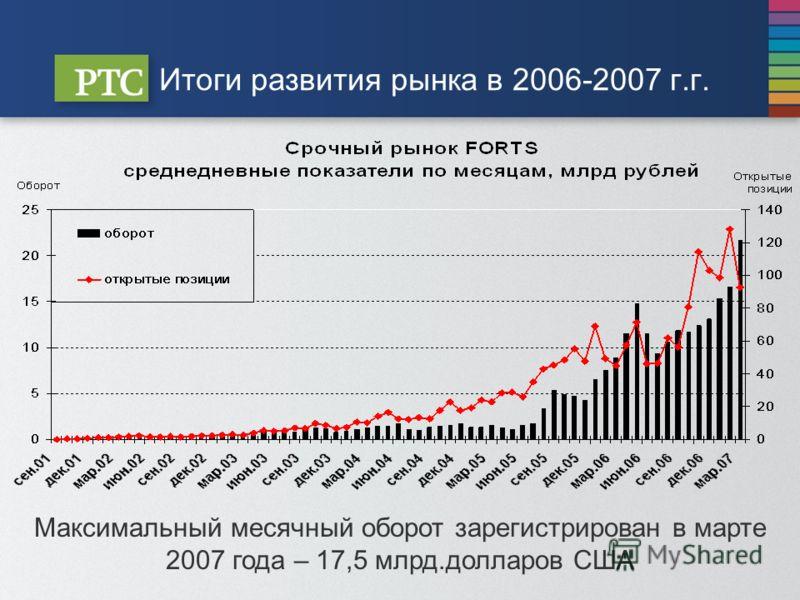 Итоги развития рынка в 2006-2007 г.г. Максимальный месячный оборот зарегистрирован в марте 2007 года – 17,5 млрд.долларов США