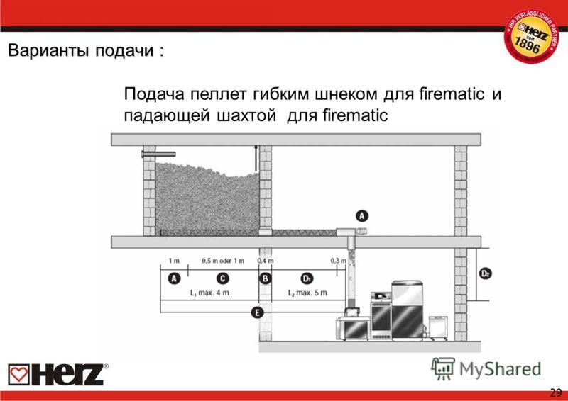 29 Варианты подачи : Подача пеллет гибким шнеком для firematic и падающей шахтой для firematic