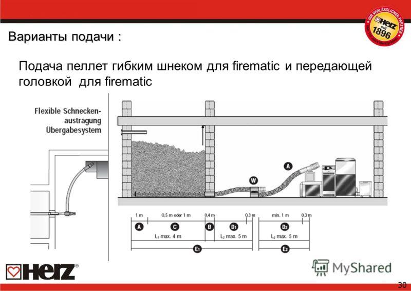 30 Варианты подачи : Подача пеллет гибким шнеком для firematic и передающей головкой для firematic