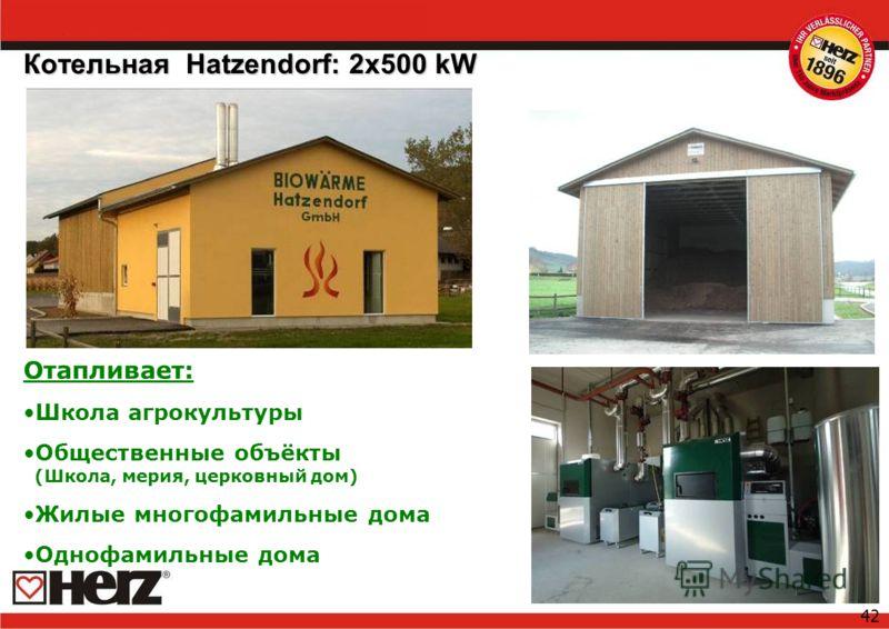 42 Котельная Hatzendorf: 2x500 kW Отапливает: Школа агрокультуры Общественные объёкты (Школа, мерия, церковный дом) Жилые многофамильные дома Однофамильные дома