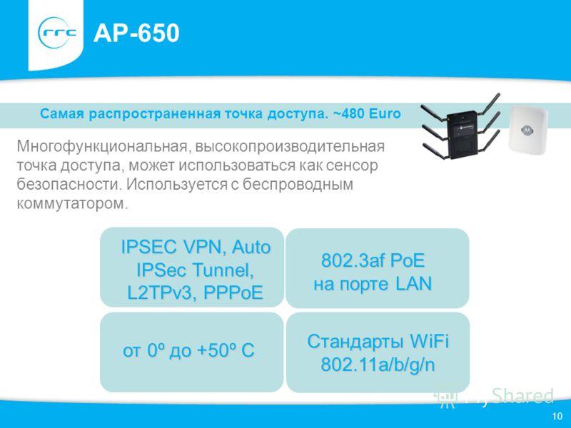 10 AP-650 Многофункциональная, высокопроизводительная точка доступа, может использоваться как сенсор безопасности. Используется с беспроводным коммутатором. Самая распространенная точка доступа. ~480 Euro от 0º до +50º С 802.3af PoE на порте LAN IPSE