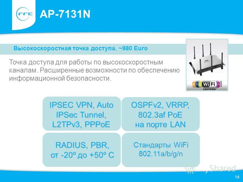 14 AP-7131N Точка доступа для работы по высокоскоростным каналам. Расширенные возможности по обеспечению информационной безопасности. Высокоскоростная точка доступа. ~980 Euro RADIUS, PBR, от -20º до +50º С OSPFv2, VRRP, 802.3af PoE на порте LAN IPSE