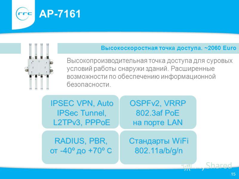 15 AP-7161 Высокопроизводительная точка доступа для суровых условий работы снаружи зданий. Расширенные возможности по обеспечению информационной безопасности. Высокоскоростная точка доступа. ~2060 Euro RADIUS, PBR, от -40º до +70º С OSPFv2, VRRP 802.