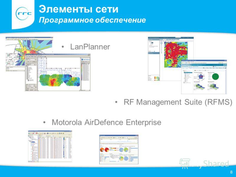 Элементы сети Программное обеспечение LanPlanner 8 RF Management Suite (RFMS) Motorola AirDefence Enterprise