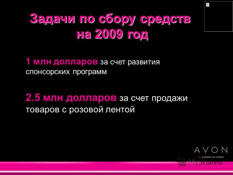 Задачи по сбору средств на 2009 год на 2009 год Задачи по сбору средств на 2009 год на 2009 год 1 млн долларов за счет развития спонсорских программ 2.5 млн долларов за счет продажи товаров с розовой лентой