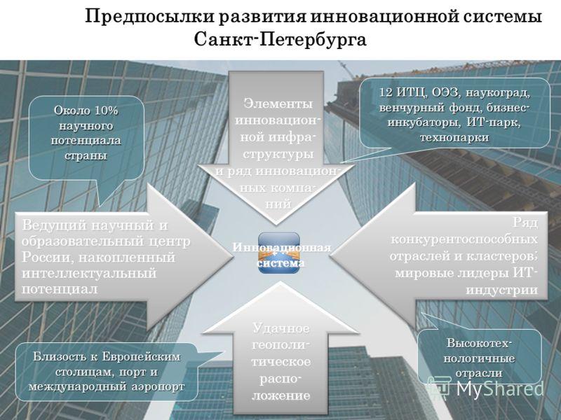 Элементыинновацион- ной инфра- структуры и ряд инновацион- ных компа- ний Ряд конкурентоспособных отраслей и кластеров; мировые лидеры ИТ- индустрии индустрии Удачное геополи- тическоераспо-ложение Ведущий научный и образовательный центр России, нако