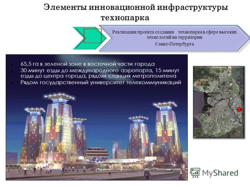 Реализация проекта создания технопарка в сфере высоких технологий на территории Санкт-Петербурга 65,5 га в зеленой зоне в восточной части города 30 минут езды до международного аэропорта, 15 минут езды до центра города, рядом станция метрополитена Ря