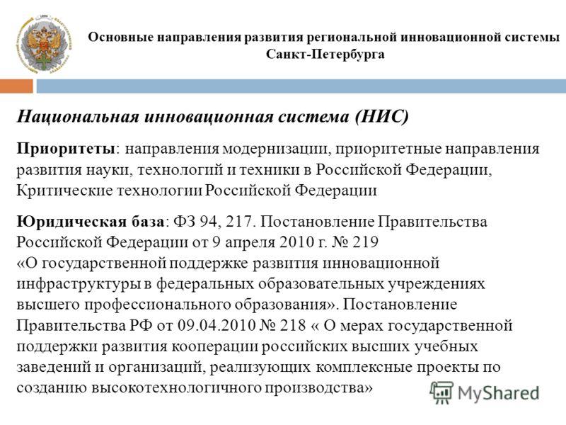 Основные направления развития региональной инновационной системы Санкт-Петербурга Национальная инновационная система (НИС) Приоритеты: направления модернизации, приоритетные направления развития науки, технологий и техники в Российской Федерации, Кри
