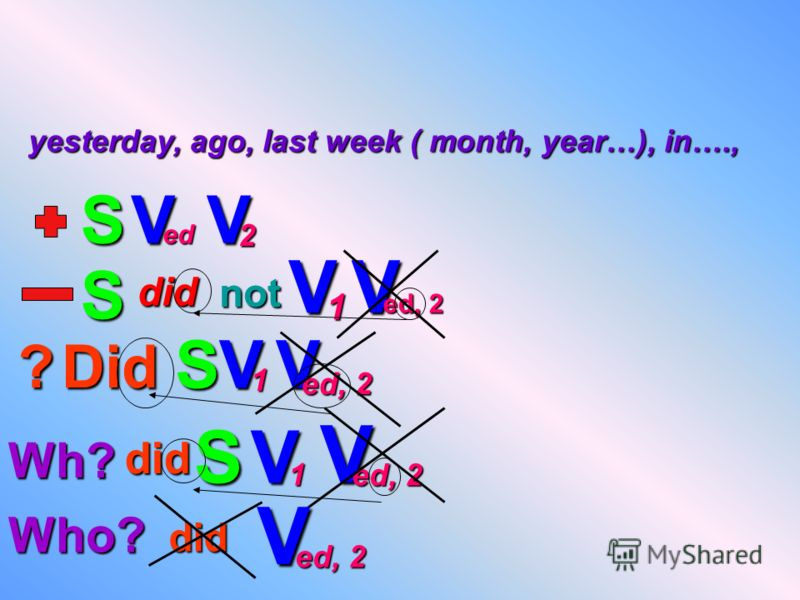 yesterday, ago, last week ( month, year…), in…., SV ed V 2 S did not V 1 V ed, 2 ?Did SV 1 V Wh?did SV 1 V Who? did V