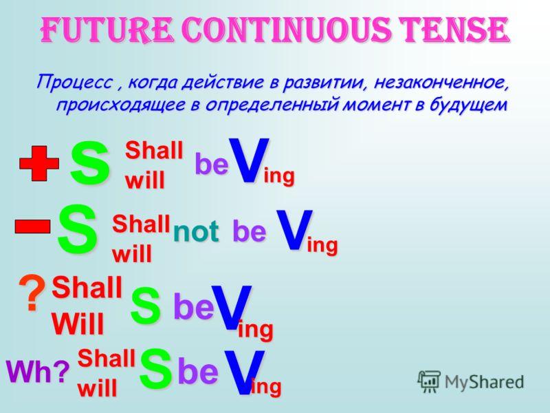 Future Continuous Tense Процесс, когда действие в развитии, незаконченное, происходящее в определенный момент в будущем s Shallwill be V ing S Shallwill notbe V ing ? ShallWill S be V ing Wh? Shallwill S be V ing