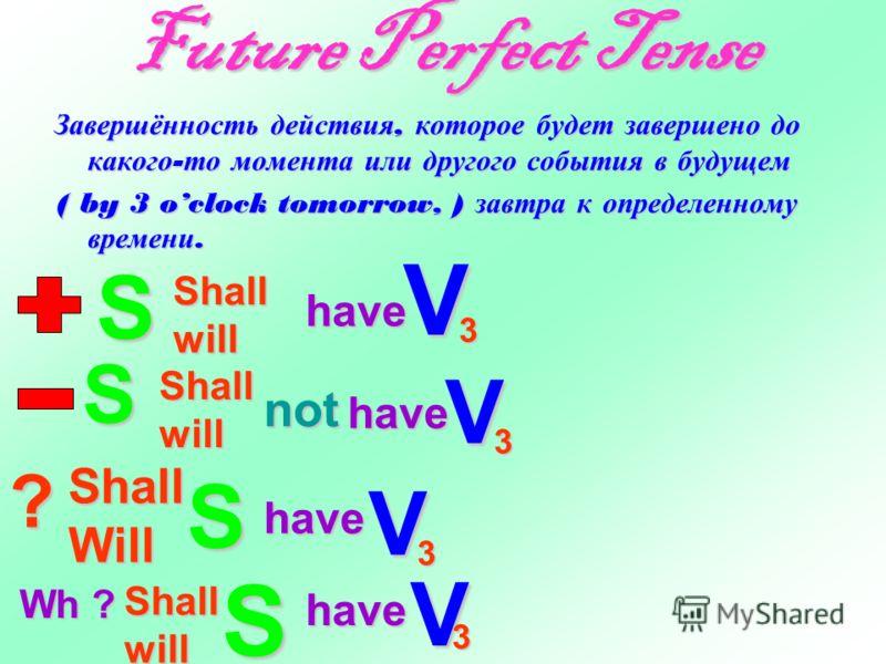 Future Perfect Tense Завершённость действия, которое будет завершено до какого - то момента или другого события в будущем ( by 3 oclock tomorrow, ) завтра к определенному времени. ? Wh ? S Shallwill have V 3 S Shallwill have not V 3 ShallWill S have