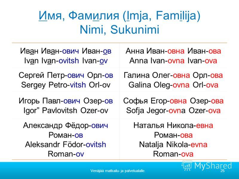 имена иван: