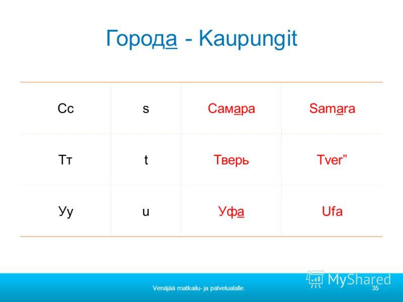 Города - Kaupungit СсsСамараSamara ТтtТверьTver УуuУфаUfa Venäjää matkailu- ja palvelualalle.35