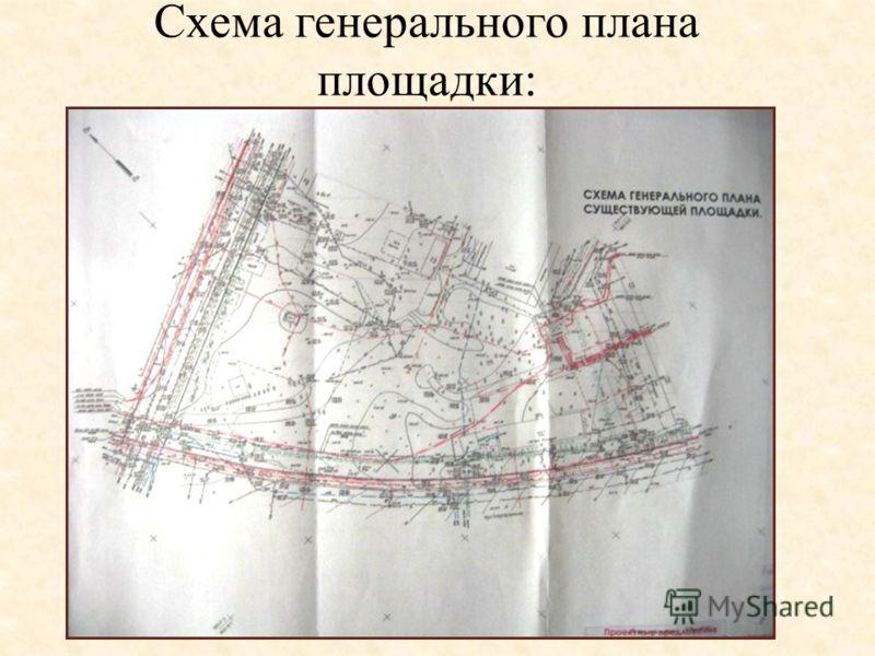 Схема генерального плана площадки: