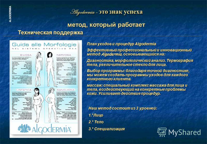 ALGODERMIA метод, который работает метод, который работает Algodermia – это знак успеха Техническая поддержка Техническая поддержка План уходов и процедур Algodermia Эффективный профессиональный и инновационный метод Algodermia, основывающийся на: Ди