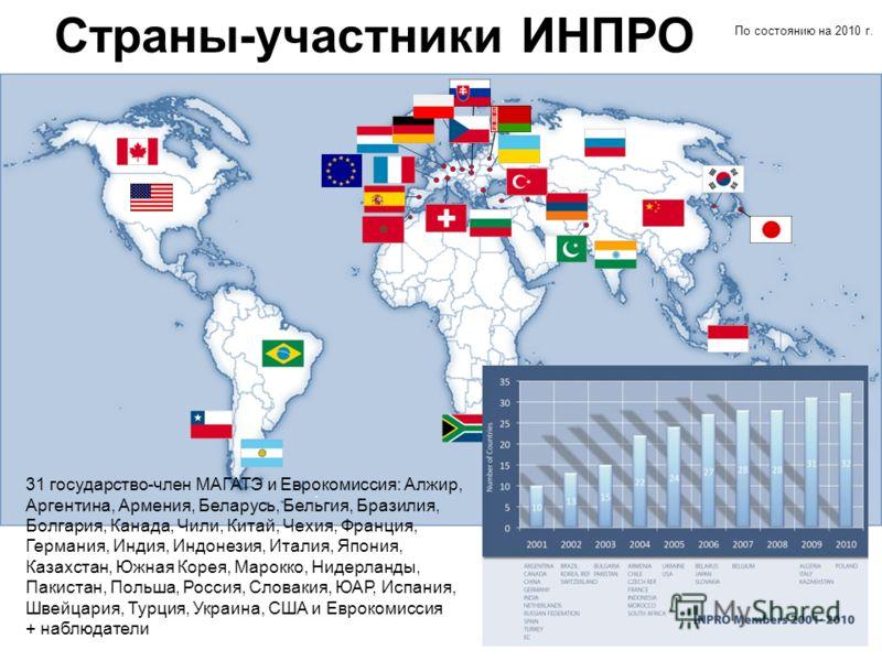 26 По состоянию на 2010 г. Страны-участники ИНПРО 31 государство-член МАГАТЭ и Еврокомиссия: Алжир, Аргентина, Армения, Беларусь, Бельгия, Бразилия, Болгария, Канада, Чили, Китай, Чехия, Франция, Германия, Индия, Индонезия, Италия, Япония, Казахстан,