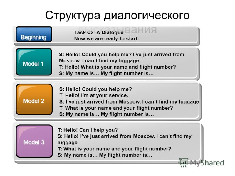 Структура диалогического высказывания Model 1 S: Hello! Could you help me? Ive just arrived from Moscow. I cant find my luggage. T: Hello! What is your name and flight number? S: My name is… My flight number is… Model 2 S: Hello! Could you help me? T