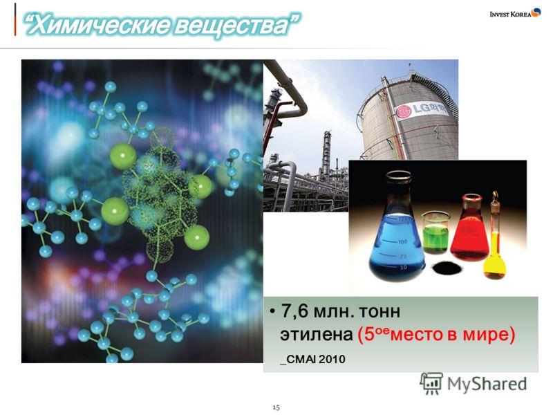 15 7,6 млн. тонн этилена (5 ое место в мире) _CMAI 2010