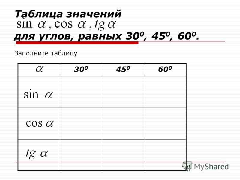 Открытый урок по геометрии 9 класса «А» учителя математики МБОУ СОШ 35 Колмаковой В.И. Скалярное произведение векторов и его применение в геометрических задачах. 1