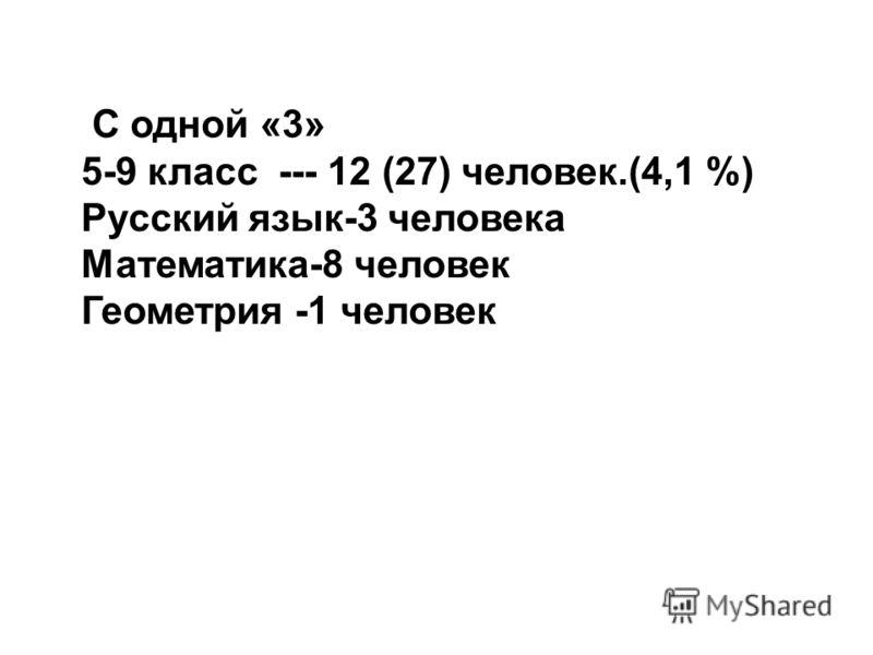 С одной «3» 5-9 класс --- 12 (27) человек.(4,1 %) Русский язык-3 человека Математика-8 человек Геометрия -1 человек