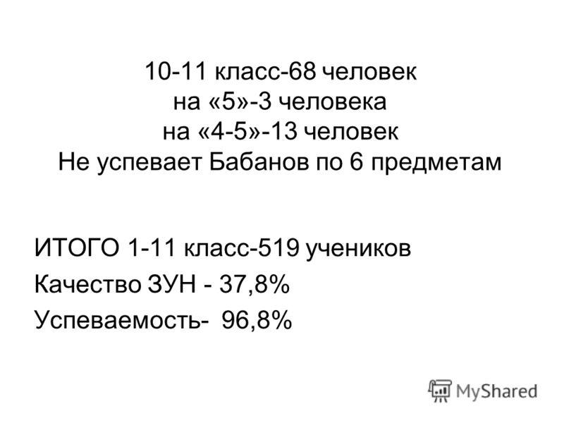 10-11 класс-68 человек на «5»-3 человека на «4-5»-13 человек Не успевает Бабанов по 6 предметам ИТОГО 1-11 класс-519 учеников Качество ЗУН - 37,8% Успеваемость- 96,8%
