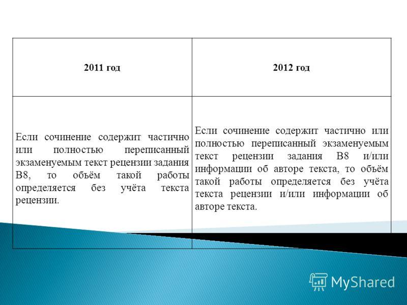 2011 год2012 год Если сочинение содержит частично или полностью переписанный экзаменуемым текст рецензии задания В8, то объём такой работы определяется без учёта текста рецензии. Если сочинение содержит частично или полностью переписанный экзаменуемы