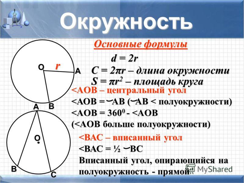 Окружность Основные формулы d = 2r C = 2πr – длина окружности S = πr 2 – площадь круга r А В О