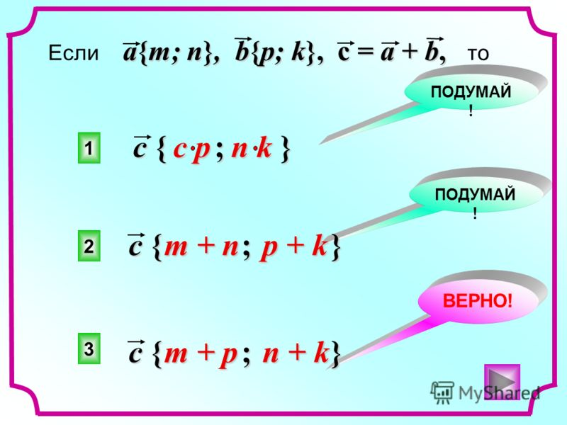 3 2 1 ВЕРНО! ПОДУМАЙ ! c { ; } m + p n + k a{m; n}, b{p; k}, c = a + b, Если a{m; n}, b{p; k}, c = a + b, то c { ; } m + n p + k c { ; } c p n k